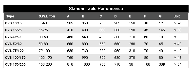 Table performance bollard tee CVS