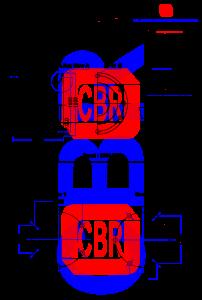 pengaplikasian cell rubber fender 1450H