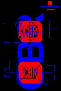pengaplikasian cell rubber fender 800H